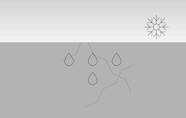 Door bevriezing van het restwater ontstaan scheurtjes en materiaal schade.