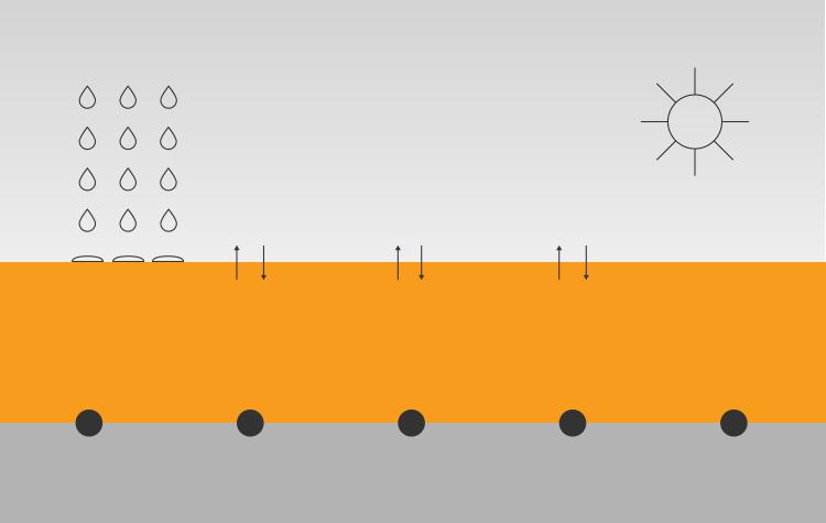Regenwater met daarin opgeloste chloriden kan ongehinderd het gewapend beton intrekken .