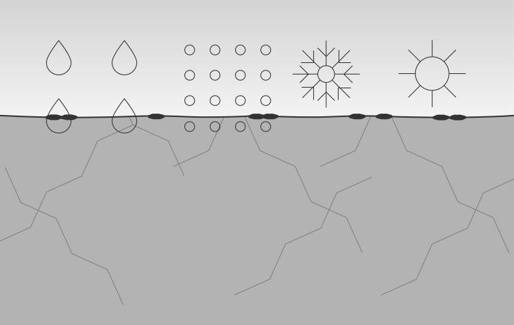 Daarnaast hebben weersinvloeden zoals regen, sneeuw, warmte en kou een groot effect op het uiterlijk van objecten.